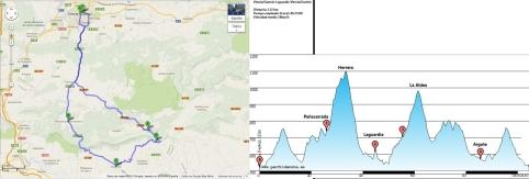 Vitoria-Laguardia Mapa y Perfil